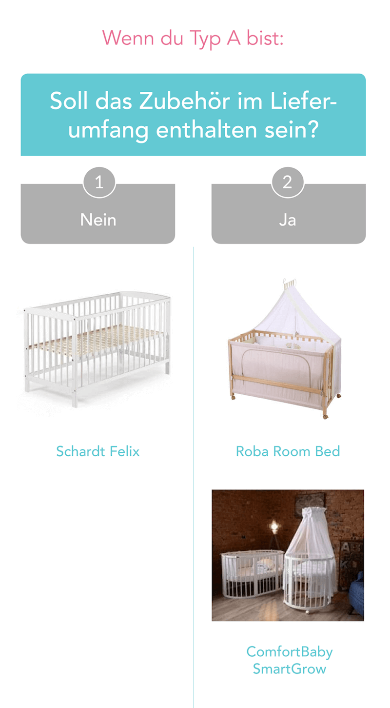 der gro e babybett test unsere top 5 babybett empfehlungen. Black Bedroom Furniture Sets. Home Design Ideas